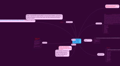 Mind Map: Kimberly Long's Mind Map Portfolio