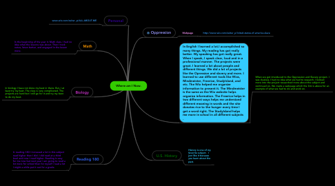 Mind Map: Where am I Now.