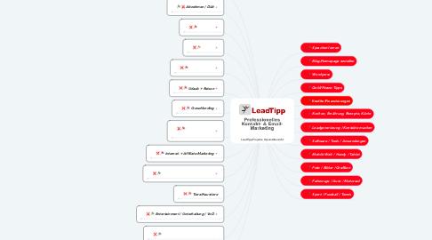 Mind Map: LeadTipp-Projekte Gesamtübersicht