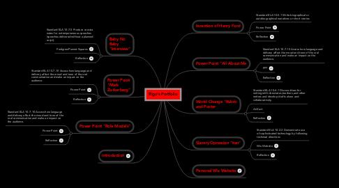 Mind Map: Rigo's Portfolio
