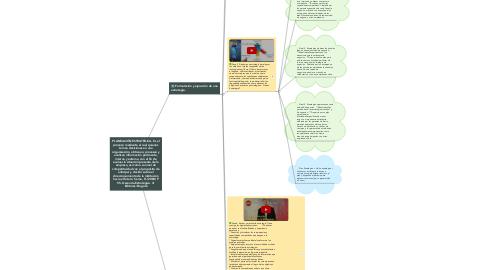 Mind Map: PLANEACIÓN ESTRATÉGICA. Es el proceso mediante el cual quienes toman decisiones en una organización, obtienen, procesan y analizan información pertinente, interna y externa, con el fin de evaluar la situación presente de la empresa, asi como su nivel de competitividad con el propósito de anticipar y decidir sobre el direccionamiento de la institución hacia el futuro. Serna, H. (2008) P 55. Gerencia Estratégica. 3r Editores: Bogotá