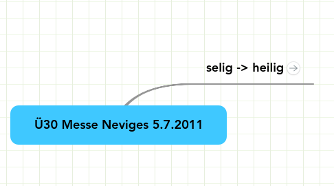 Mind Map: Ü30 Messe Neviges 5.7.2011