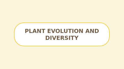 Mind Map: PLANT EVOLUTION AND DIVERSITY