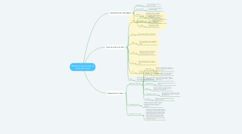 Mind Map: Elementos basicos para el diseño de videos