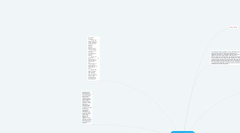 Mind Map: Roman Social Hierarhcy