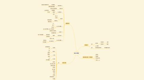 Mind Map: 網站規劃