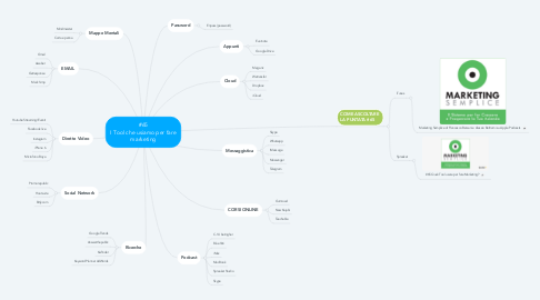 Mind Map: #65 I Tool che usiamo per fare marketing