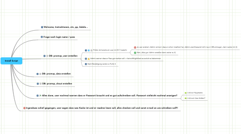 Mind Map: Install Script