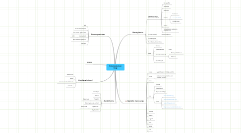 Mind Map: Kielenopetuksen blogi