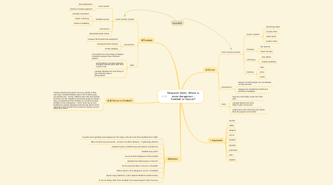 Mind Map: Research Skills: Which is more dangerous - Football or Soccer?