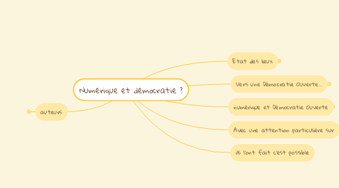 Mind Map: Numérique et démocratie ?