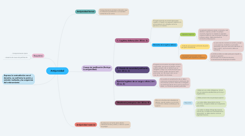 Mind Map: Antijuricidad
