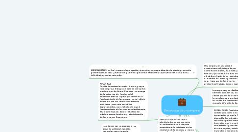 Mind Map: Descripcion de una empresa
