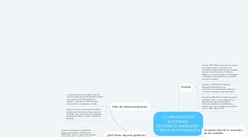 Mind Map: LA URBANIZACIÓN ACELERADA  DE MÉXICO: EXPANSIÓN  Y FALTA DE PLANEACIÓN