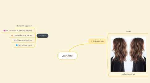 Mind Map: Annette