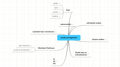 Mind Map: studievaardigheden
