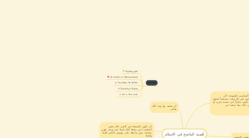 Mind Map: أهمية التناصح في الإسلام