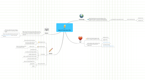 Mind Map: Web 2.0 Tools Action Plan