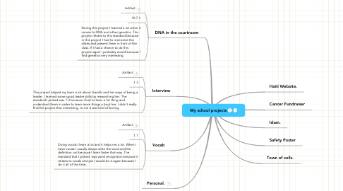 Mind Map: My school projects