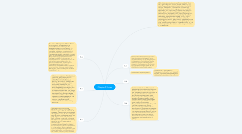 Mind Map: Chapter 5 Notes