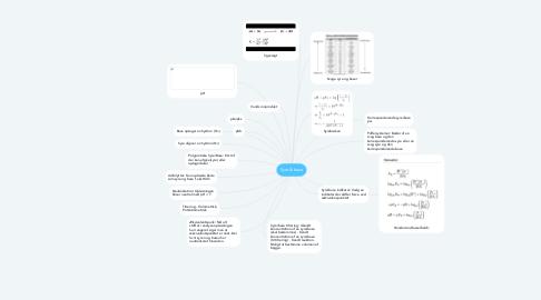Mind Map: Syre & base