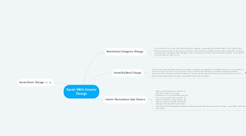 Mind Map: Sarah Whit Interior Design