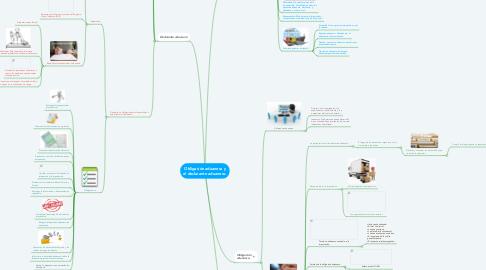 Mind Map: Obligación aduanera y el declarante aduanero.