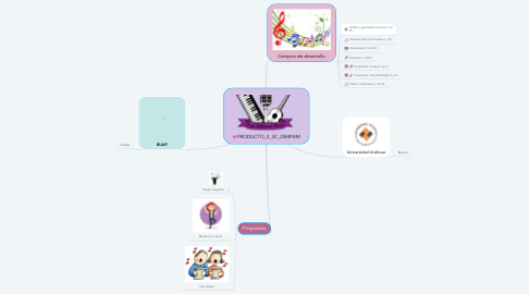 Mind Map: PRODUCTO_2_3C_25MPAM
