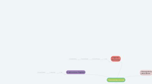 Mind Map: *Herramientas en Linea
