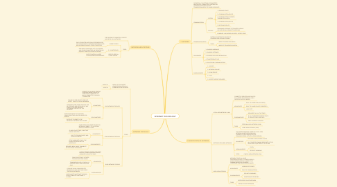 Mind Map: INTERNET TECHNOLOGY