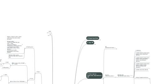 Mind Map: Odpovědnost ISP @matejmyska
