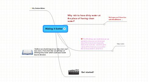 Mind Map: Making it better
