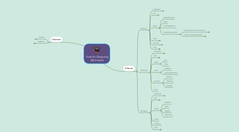 Mind Map: Tools for Designing Multimedia
