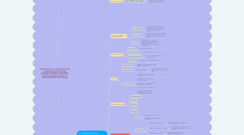 Mind Map: DIAGNÓSTICO DE LA COMERCIALIZACIÓN AGROPECUARIA EN ECUADOR IMPLICACIONES PARA LA PEQUEÑA ECONOMÍA CAMPESINA Y PROPUESTA PARA UNA AGENDA NACIONAL DE COMERCIALIZACIÓN AGROPECUARIA