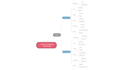 Mind Map: Tools for Designing Multimedia