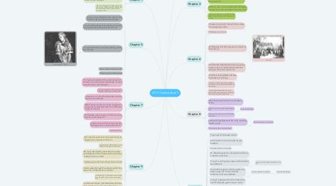 Mind Map: ATTC Timeline Book 3