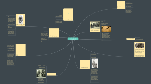 Mind Map: A Tale of Two Cities : Book 3 - Chapters 1 -10