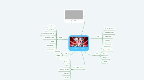 Mind Map: Jefes De Cuphead