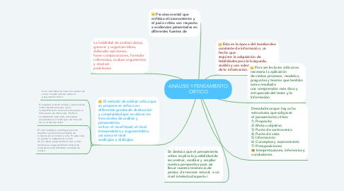 Mind Map: ANÁLISIS Y PENSAMIENTO CRÍTICO