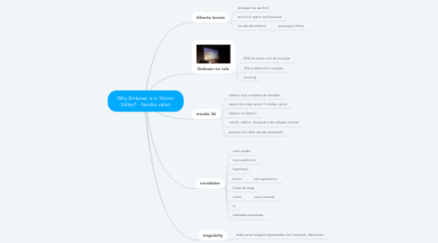 Mind Map: Why Embraer is in Silicon Valley? - Sandro valeri