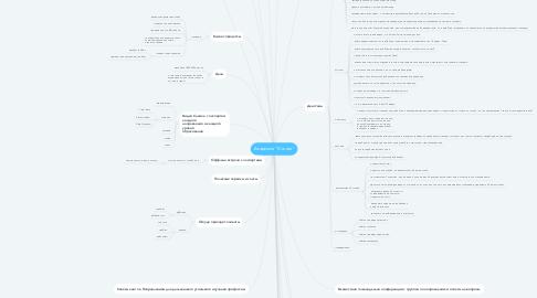 "Mind Map: Академия ""ICreate"""