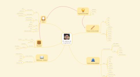 Mind Map: Mi sistema de organización