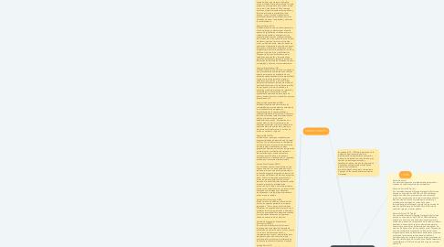 Mind Map: Niveles de atención del sistema de salud