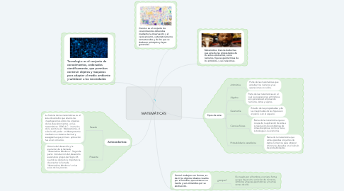Mind Map: MATEMÁTICAS
