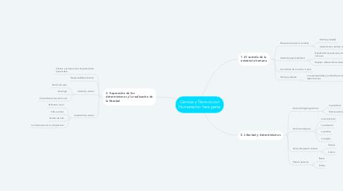 Mind Map: Ciencia y Técnica con Humanismo 1era parte
