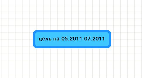 Mind Map: цель на 05.2011-07.2011
