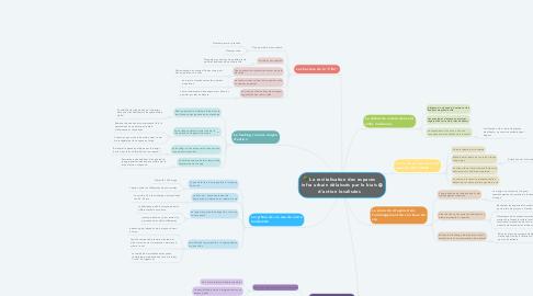 Mind Map: Le revitalisation des espaces infra urbain délaissés par le biais d'action localisées