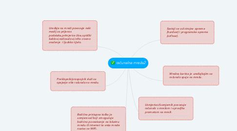 Mind Map: računalna mreža2