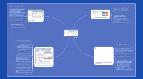 Mind Map: Creación de Formularios