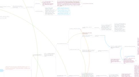"""Mind Map: Холодный звонок от ООО  """"ДИЕГК"""""""